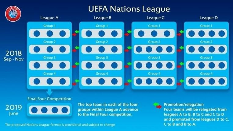 wedden op EK 2020 nations league
